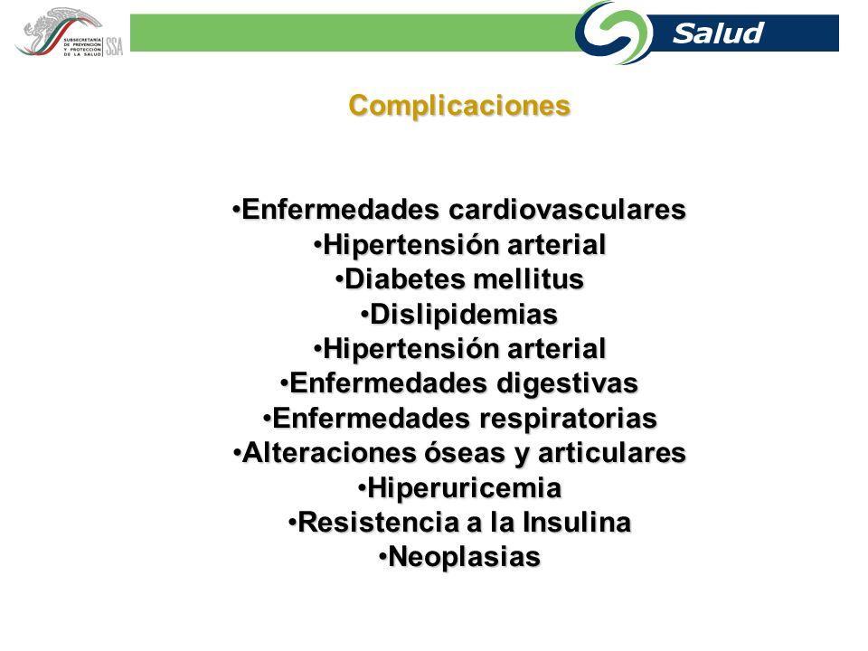 El IMC y circunferencia de cintura ideales Hombres Mujeres IMC < 22 < 23 Cintura < 83 < 83 Valores de IMC y circunferencia de cintura que previenen el 90% de casos de DM e hipertensión.