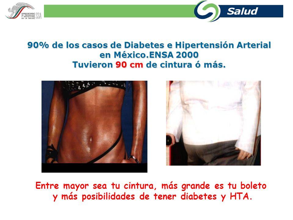 Complicaciones Enfermedades cardiovascularesEnfermedades cardiovasculares Hipertensión arterialHipertensión arterial Diabetes mellitusDiabetes mellitu