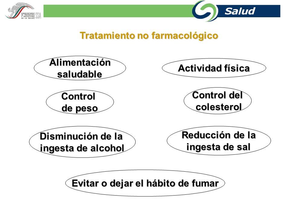 Consumir menos sal ( 6g/día) No fumar Metas del Tratamiento del paciente con obesidad y comorbilidades Glucosa en ayuno < 110 mg/dl < 110 mg/dl Glucosa post-pandrial < 140 mg/dl < 140 mg/dl HbAIc 6.5 mg/dl 6.5 mg/dl Presión arterial 130/85 mm de Hg 130/85 mm de Hg Evitar el consumo de alcohol ( 30 ml/dia)