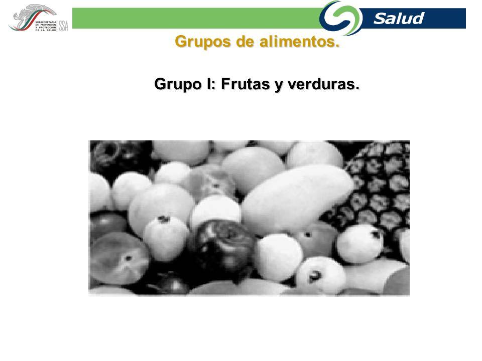 Tratamiento no farmacológico Alimentación saludable I.- Frutas y verduras II.- Cereales, granos, leguminosas y tubérculos III.- Alimentos de origen an