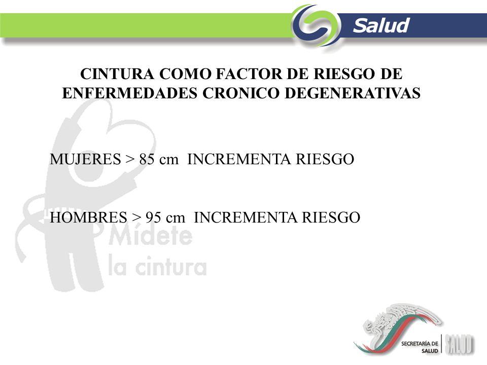 CINTURA COMO FACTOR DE RIESGO DE ENFERMEDADES CRONICO DEGENERATIVAS MUJERES > 85 cm INCREMENTA RIESGO HOMBRES > 95 cm INCREMENTA RIESGO