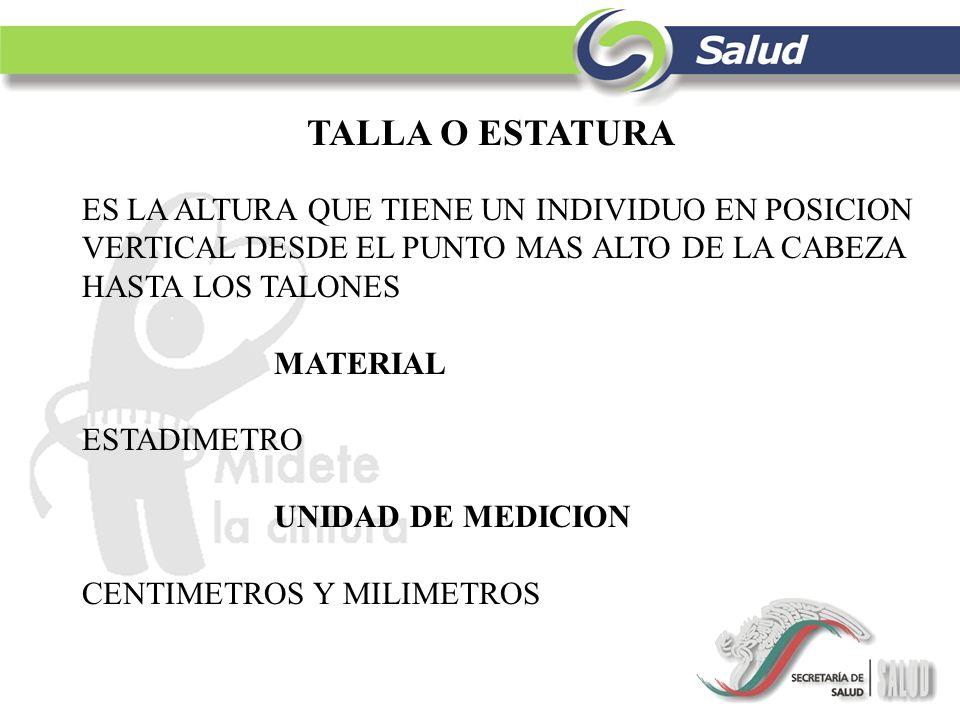 EJEMPLO DEL CALCULO DEL IMC PESO=72 Kg.TALLA= 1.65 m 72 Kg.