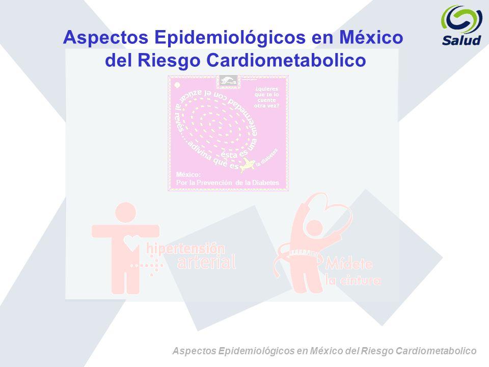 Aspectos Epidemiológicos en México del Riesgo Cardiometabolico La obesidad aumenta el Riesgo (IMC >35 vs <22 kg/m2) Field AE, Arch Intern Med 2001;161:1581-6 <22.0 3.3 4.2 2.4 41.2 Hombres 3.7 2.9 1.7 30.1 Mujeres 77,690 mujeres y 46,060 hombres ajustados por edad, tabaquismo, raza, 10-años de riesgo Enfer.
