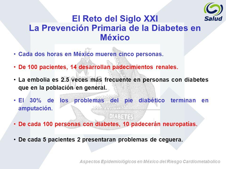 Aspectos Epidemiológicos en México del Riesgo Cardiometabolico El Reto del Siglo XXI La Prevención Primaria de la Diabetes en México Cada dos horas en