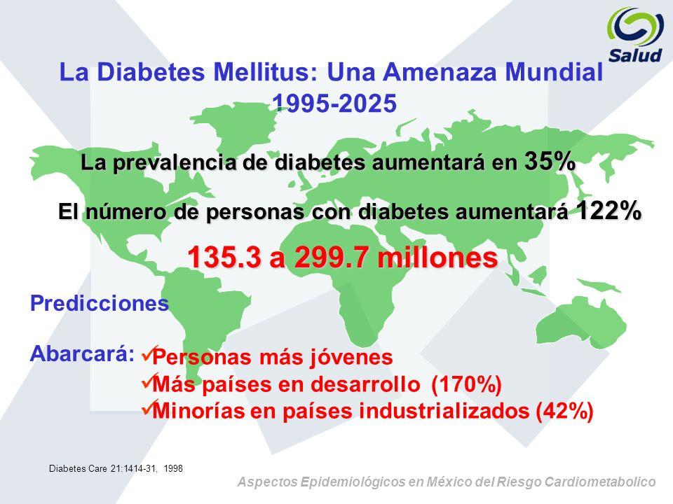 Aspectos Epidemiológicos en México del Riesgo Cardiometabolico La Diabetes Mellitus: Una Amenaza Mundial 1995-2025 Personas más jóvenes Más países en