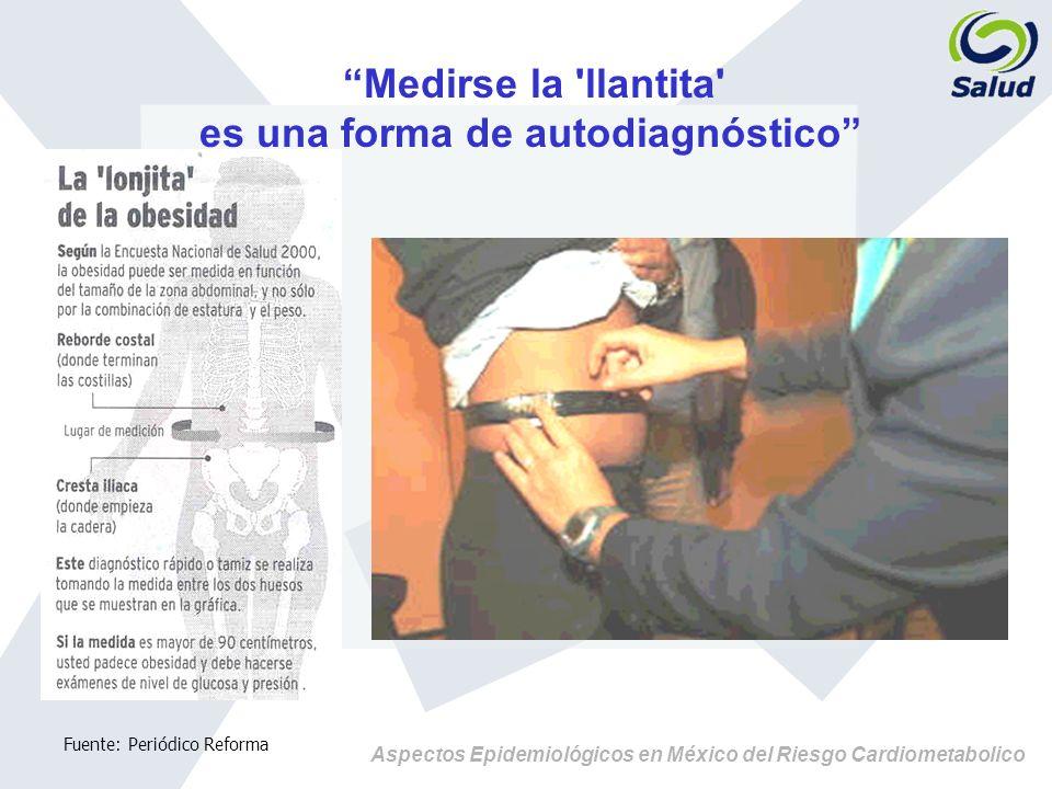 Aspectos Epidemiológicos en México del Riesgo Cardiometabolico Fuente: Periódico Reforma Medirse la 'llantita' es una forma de autodiagnóstico