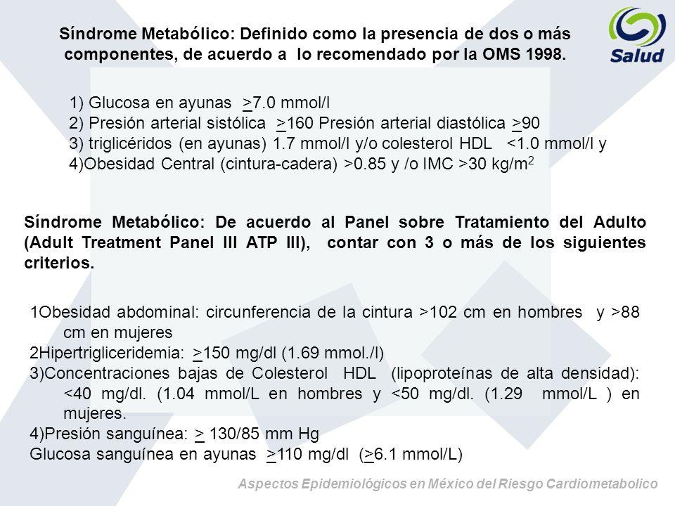 Aspectos Epidemiológicos en México del Riesgo Cardiometabolico Síndrome Metabólico: De acuerdo al Panel sobre Tratamiento del Adulto (Adult Treatment