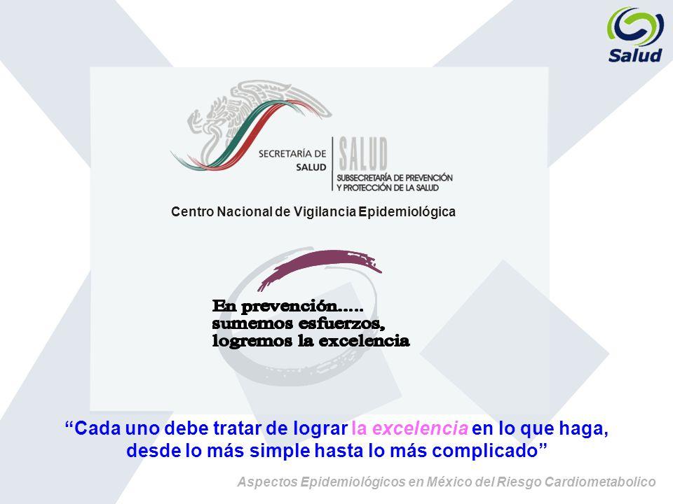 Aspectos Epidemiológicos en México del Riesgo Cardiometabolico Centro Nacional de Vigilancia Epidemiológica Cada uno debe tratar de lograr la excelenc