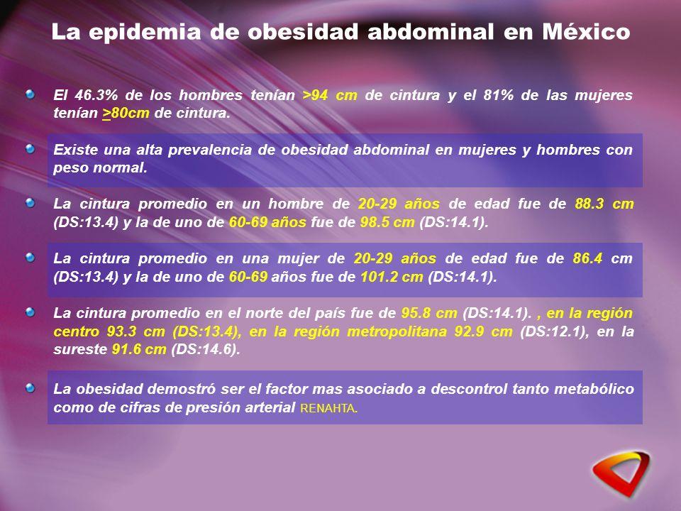 El 46.3% de los hombres tenían >94 cm de cintura y el 81% de las mujeres tenían >80cm de cintura. Existe una alta prevalencia de obesidad abdominal en