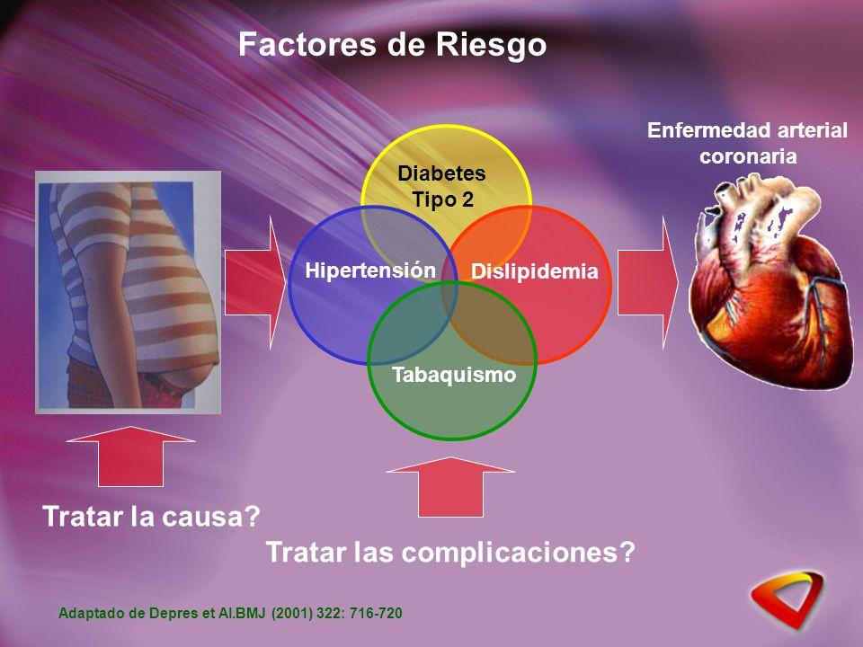 Diabetes Tipo 2 Tratar la causa? Tratar las complicaciones? Factores de Riesgo Enfermedad arterial coronaria Adaptado de Depres et Al.BMJ (2001) 322: