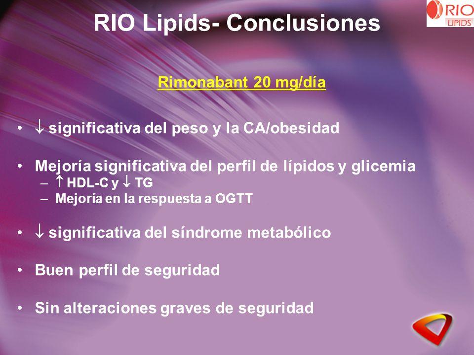 RIO Lipids- Conclusiones Rimonabant 20 mg/día significativa del peso y la CA/obesidad Mejoría significativa del perfil de lípidos y glicemia – HDL-C y TG –Mejoría en la respuesta a OGTT significativa del síndrome metabólico Buen perfil de seguridad Sin alteraciones graves de seguridad