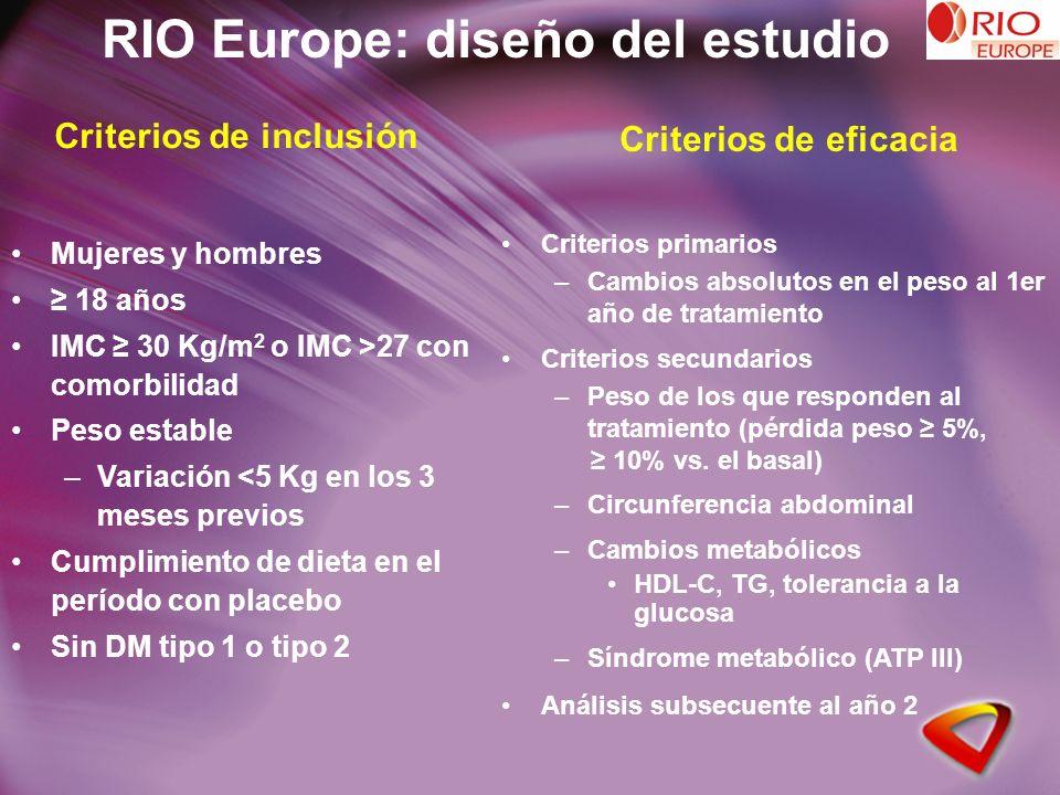 Criterios de inclusión Mujeres y hombres 18 años IMC 30 Kg/m 2 o IMC >27 con comorbilidad Peso estable –Variación <5 Kg en los 3 meses previos Cumplim