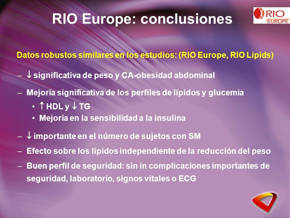 RIO Europe: conclusiones Datos robustos similares en los estudios: (RIO Europe, RIO Lipids) – significativa de peso y CA-obesidad abdominal –Mejoría significativa de los perfiles de lípidos y glucemia HDL y TG Mejoría en la sensibilidad a la insulina – importante en el número de sujetos con SM –Efecto sobre los lípidos independiente de la reducción del peso –Buen perfil de seguridad: sin in complicaciones importantes de seguridad, laboratorio, signos vitales o ECG