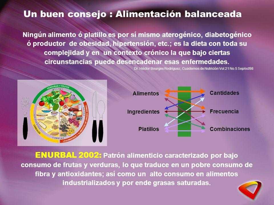 Ningún alimento ó platillo es por sí mismo aterogénico, diabetogénico ó productor de obesidad, hipertensión, etc.; es la dieta con toda su complejidad y en un contexto crónico la que bajo ciertas circunstancias puede desencadenar esas enfermedades.