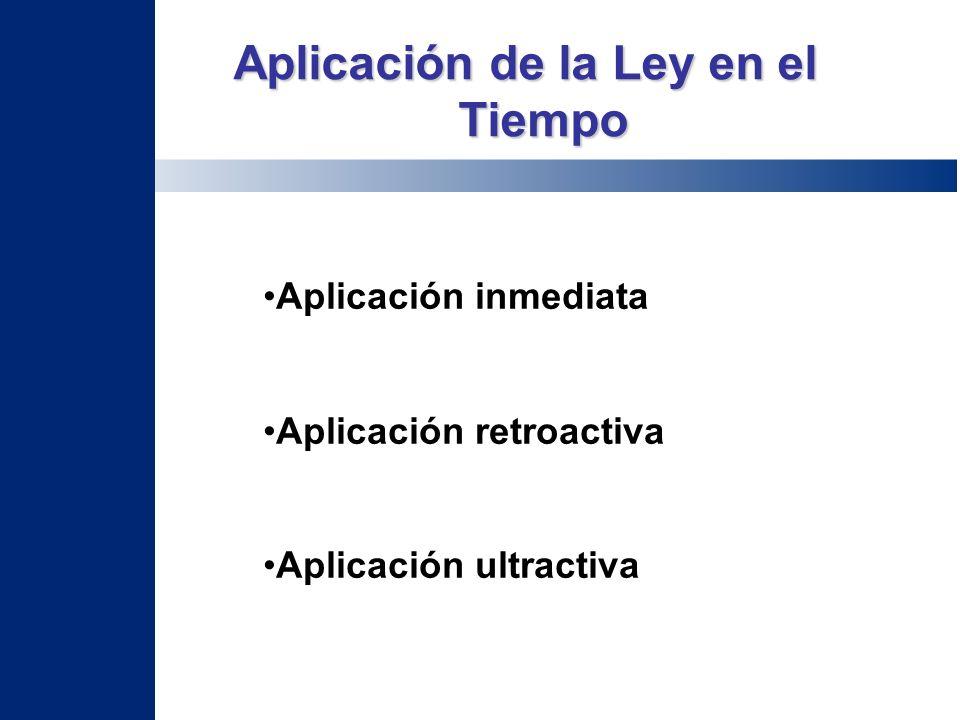 Aplicación inmediata Aplicación retroactiva Aplicación ultractiva Aplicación de la Ley en el Tiempo