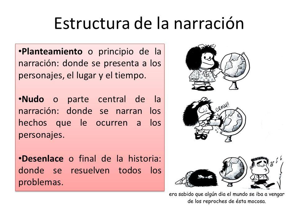 Estructura de la narración Planteamiento o principio de la narración: donde se presenta a los personajes, el lugar y el tiempo. Nudo o parte central d