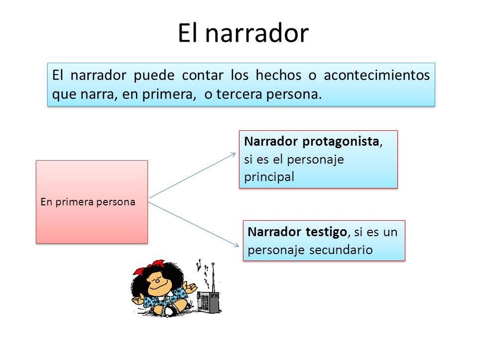 El narrador El narrador puede contar los hechos o acontecimientos que narra, en primera, o tercera persona. En primera persona Narrador protagonista,