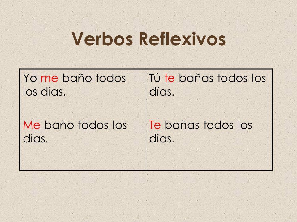 Pronombres Reflexivos Yo me Nosotros nos TúTú te Vosotros os Ud. /Él/Ella se Uds./ Ellos/Ellas se