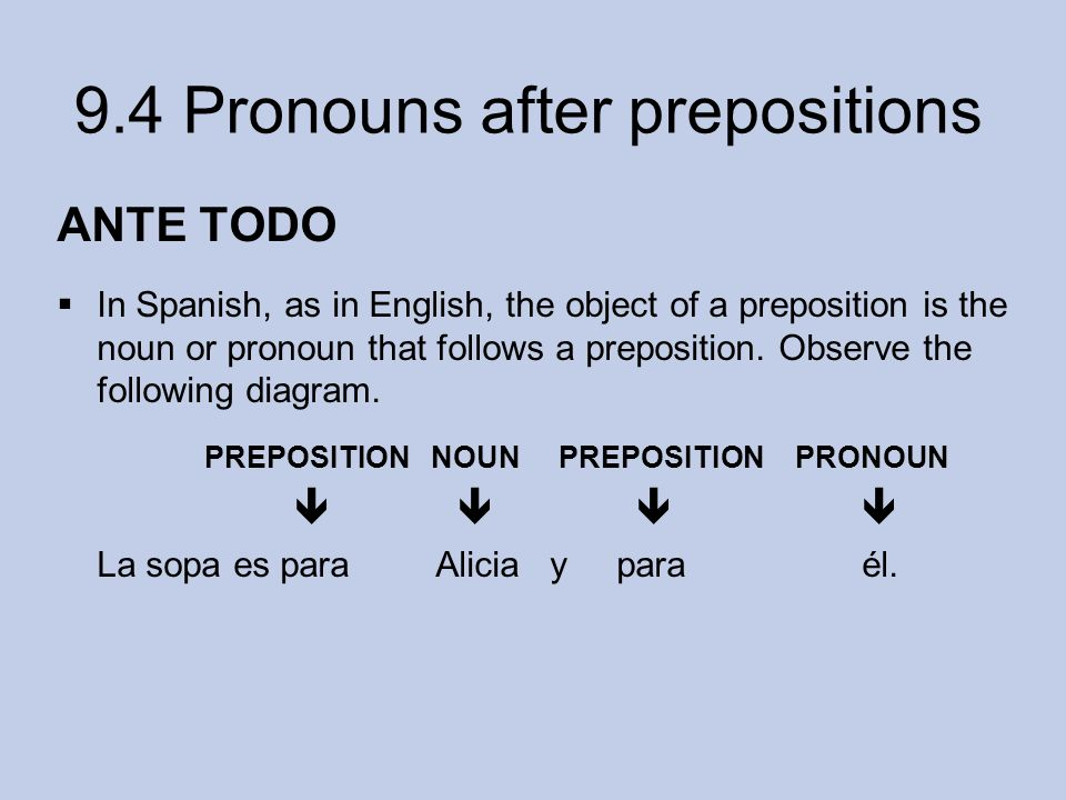 9.4 Pronouns after prepositions ANTE TODO In Spanish, as in English, the object of a preposition is the noun or pronoun that follows a preposition.