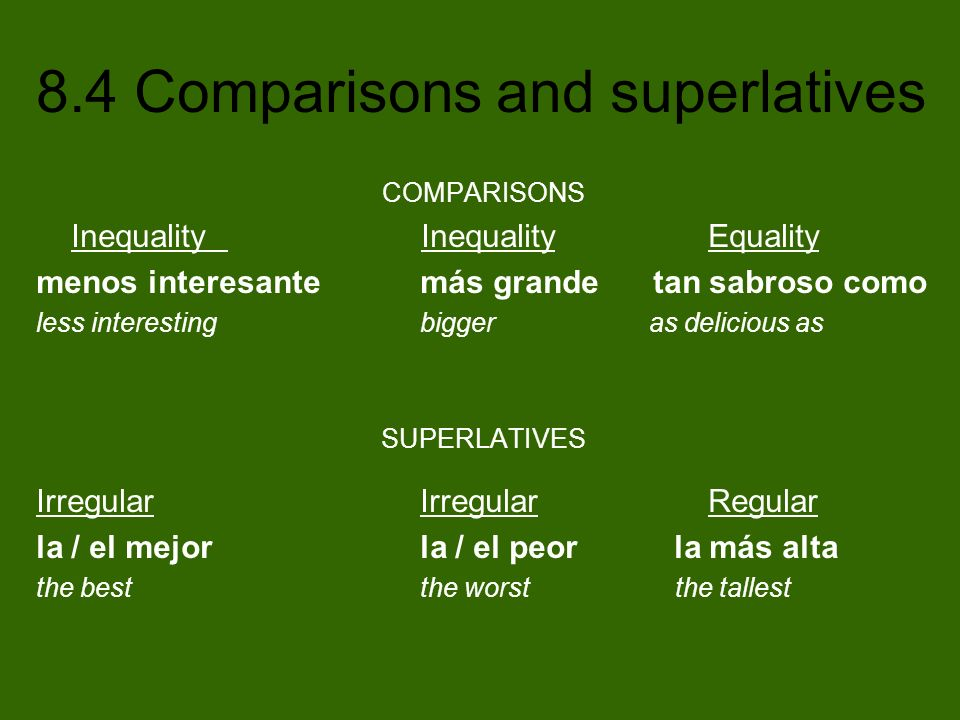 8.4 Comparisons and superlatives Comparisons of inequality are formed by placing más (more) or menos (less) before adjectives, adverbs, and nouns and que (than) after them.