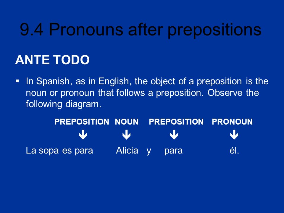 9.4 Pronouns after prepositions ANTE TODO In Spanish, as in English, the object of a preposition is the noun or pronoun that follows a preposition. Ob
