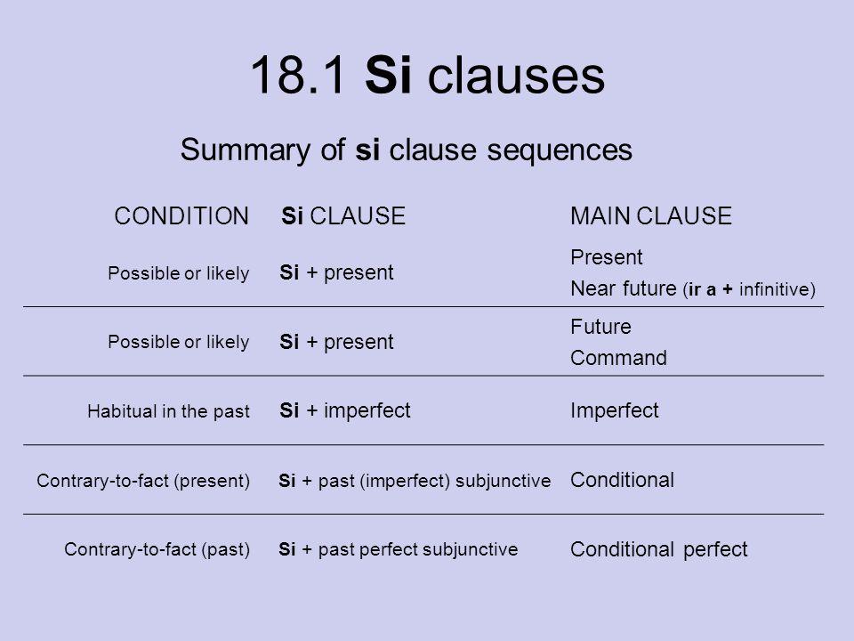 18.1 Si clauses ¡INTÉNTALO.