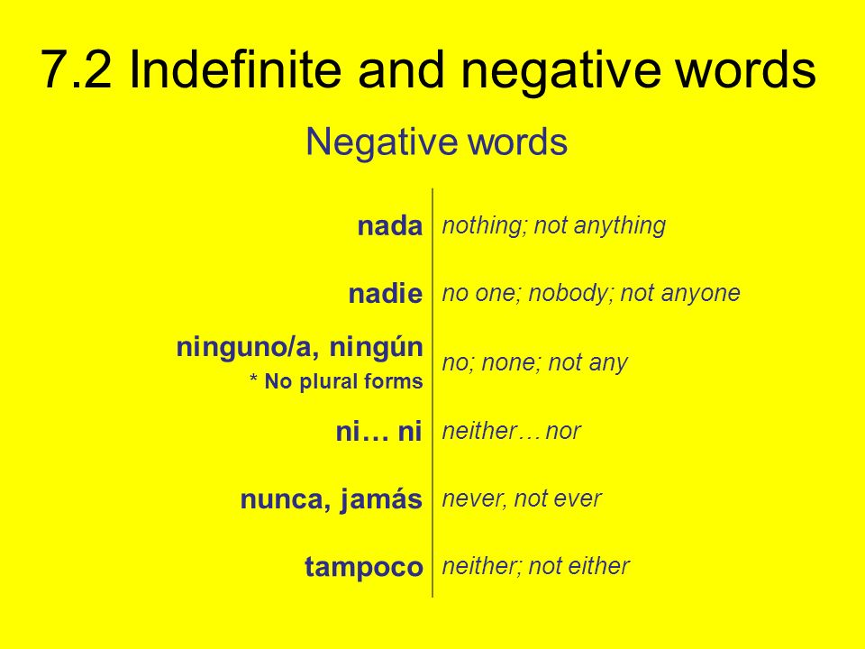 7.2 Indefinite and negative words Negative words nada nothing; not anything nadie no one; nobody; not anyone ninguno/a, ningún * No plural forms no; n