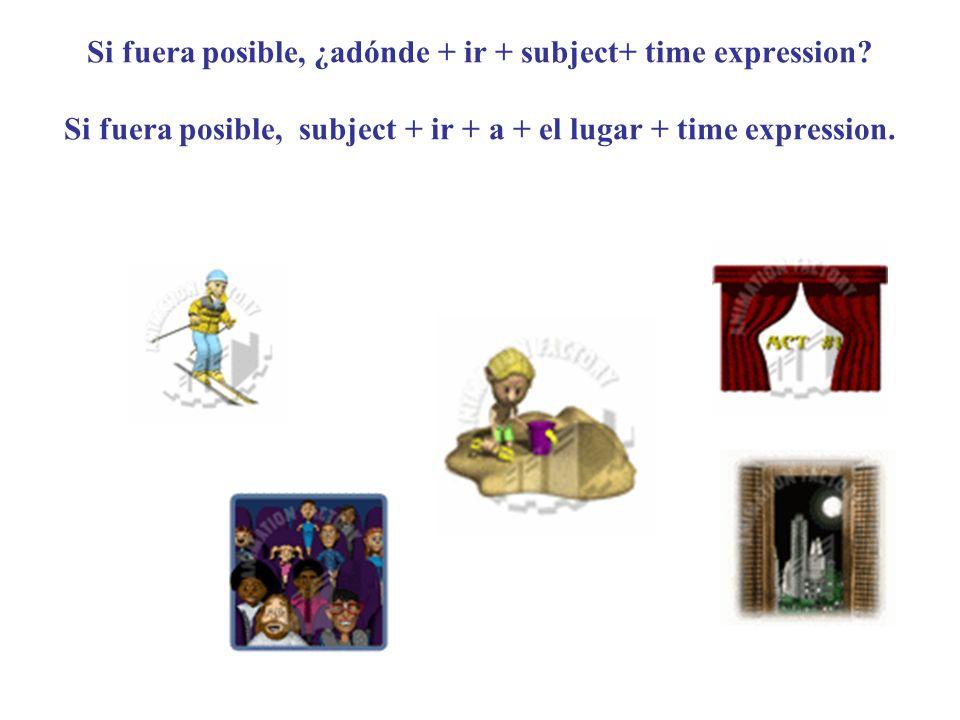Pregunten y contesten en español.C1: If it were possible, where would you go next weekend.