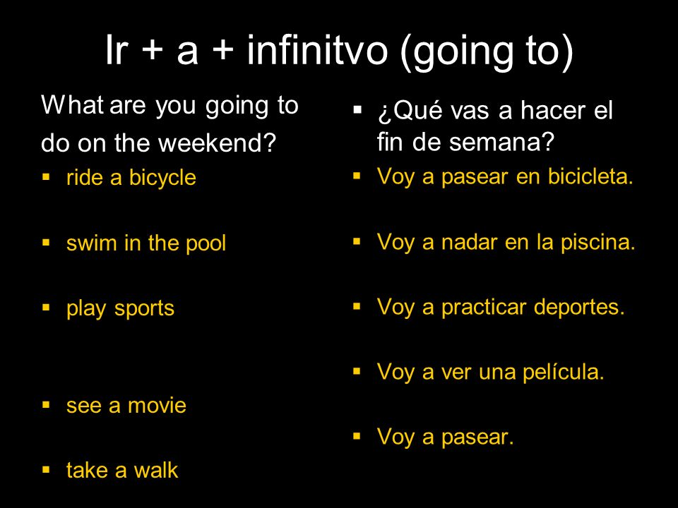 4.1 Present tense of ir Ir + a + infinitvo (going to) What are you going to do on the weekend.