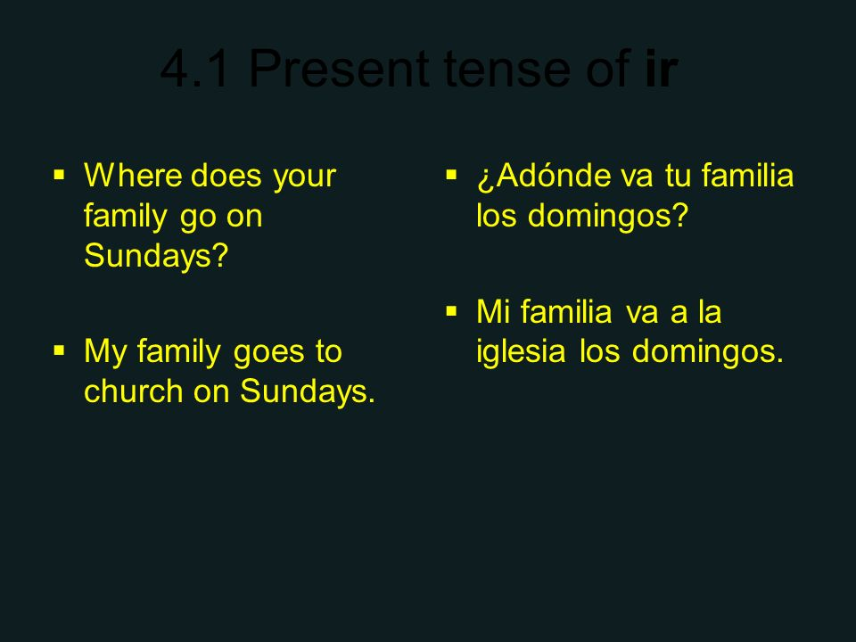 4.1 Present tense of ir Where does your family go on Sundays? My family goes to church on Sundays. ¿Adónde va tu familia los domingos? Mi familia va a