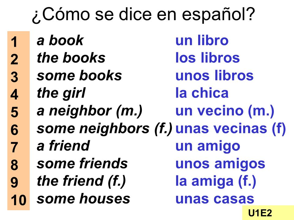 ¿Cómo se dice en español? a book the books some books the girl a neighbor (m.) some neighbors (f.) a friend some friends the friend (f.) some houses u