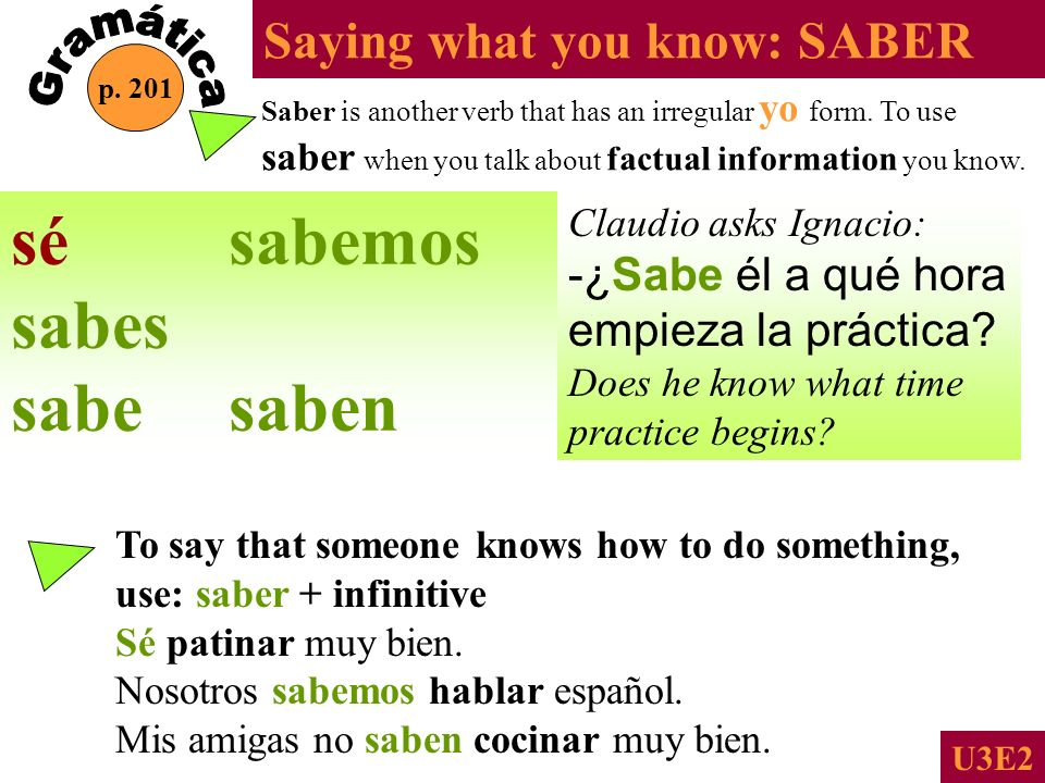 Saying what you know: SABER p.201 U3E2 Saber is another verb that has an irregular yo form.