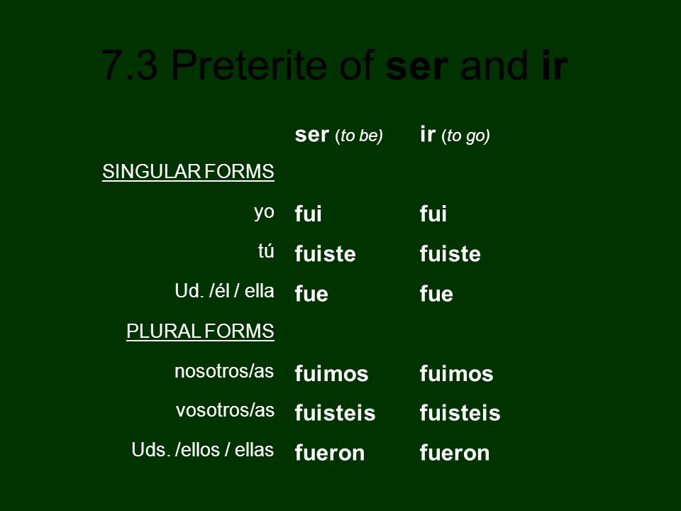 7.3 Preterite of ser and ir NOTE: All forms start with the letters fui except for the third person singular and plural.