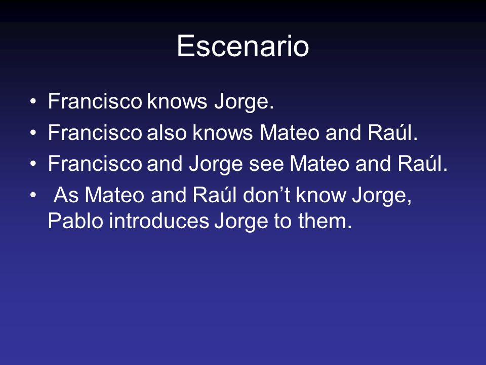 Escenario Francisco knows Jorge. Francisco also knows Mateo and Raúl. Francisco and Jorge see Mateo and Raúl. As Mateo and Raúl dont know Jorge, Pablo