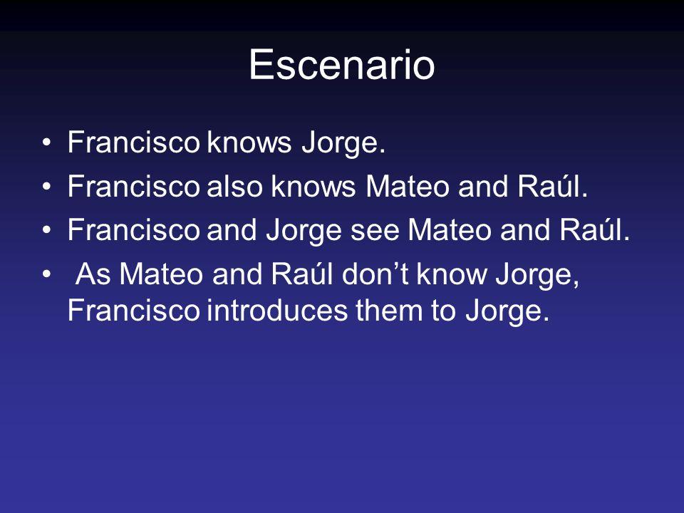 Escenario Francisco knows Jorge. Francisco also knows Mateo and Raúl. Francisco and Jorge see Mateo and Raúl. As Mateo and Raúl dont know Jorge, Franc