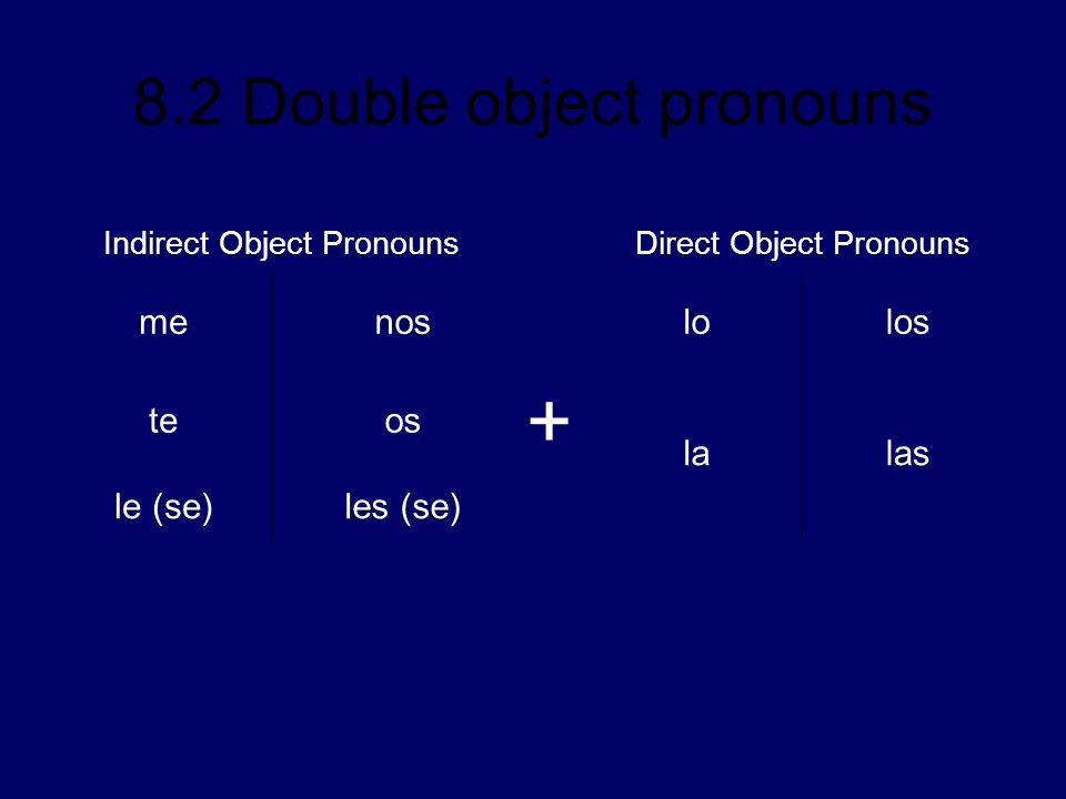 8.2 Double object pronouns When direct and indirect object pronouns are used together, the indirect object pronoun always precedes the direct object pronoun.