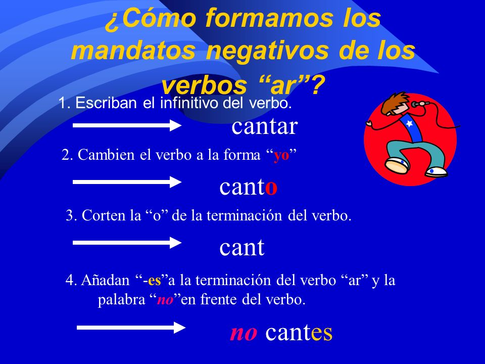 ¿Cómo formamos los mandatos negativos de los verbos ar.