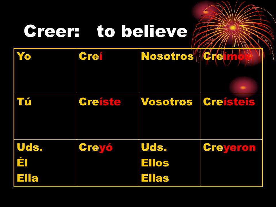 Creer: to believe Creyeron Uds. Ellos Ellas CreyóUds. Él Ella CreísteisVosotrosCreísteTúTú CreímosNosotrosCreíYo