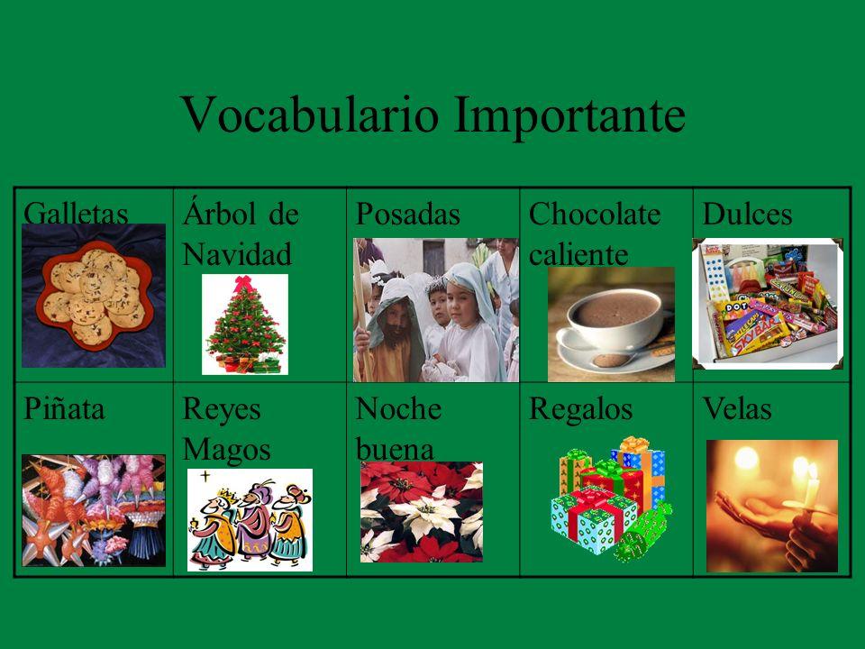 Vocabulario Importante GalletasÁrbol de Navidad PosadasChocolate caliente Dulces PiñataReyes Magos Noche buena RegalosVelas