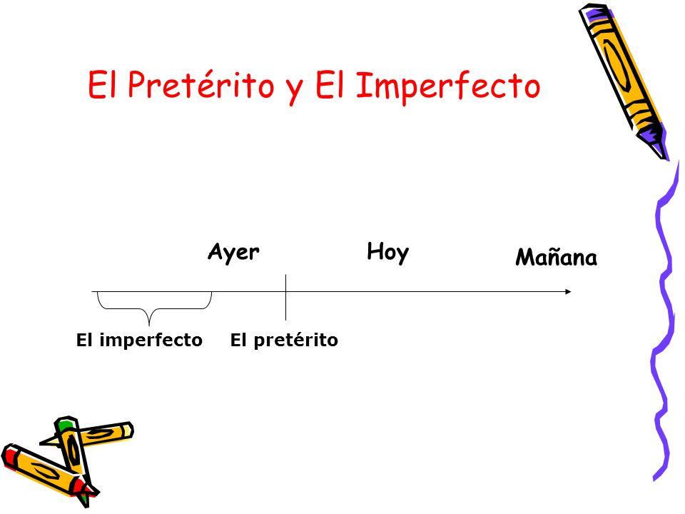 El Pretérito y El Imperfecto Hoy Mañana Ayer El imperfectoEl pretérito