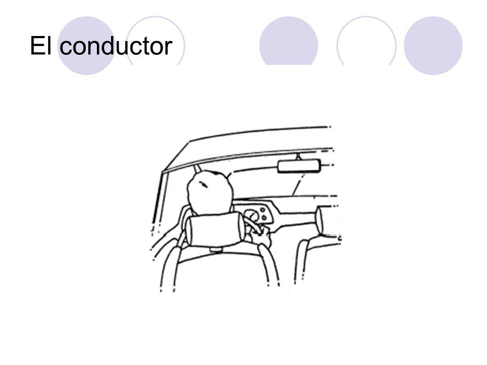 El permiso de manejar