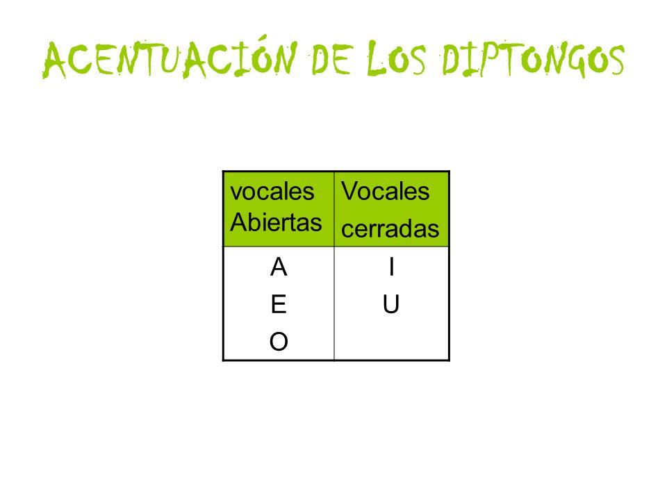 ACENTUACIÓN DE LOS DIPTONGOS vocales Abiertas Vocales cerradas AEOAEO IUIU