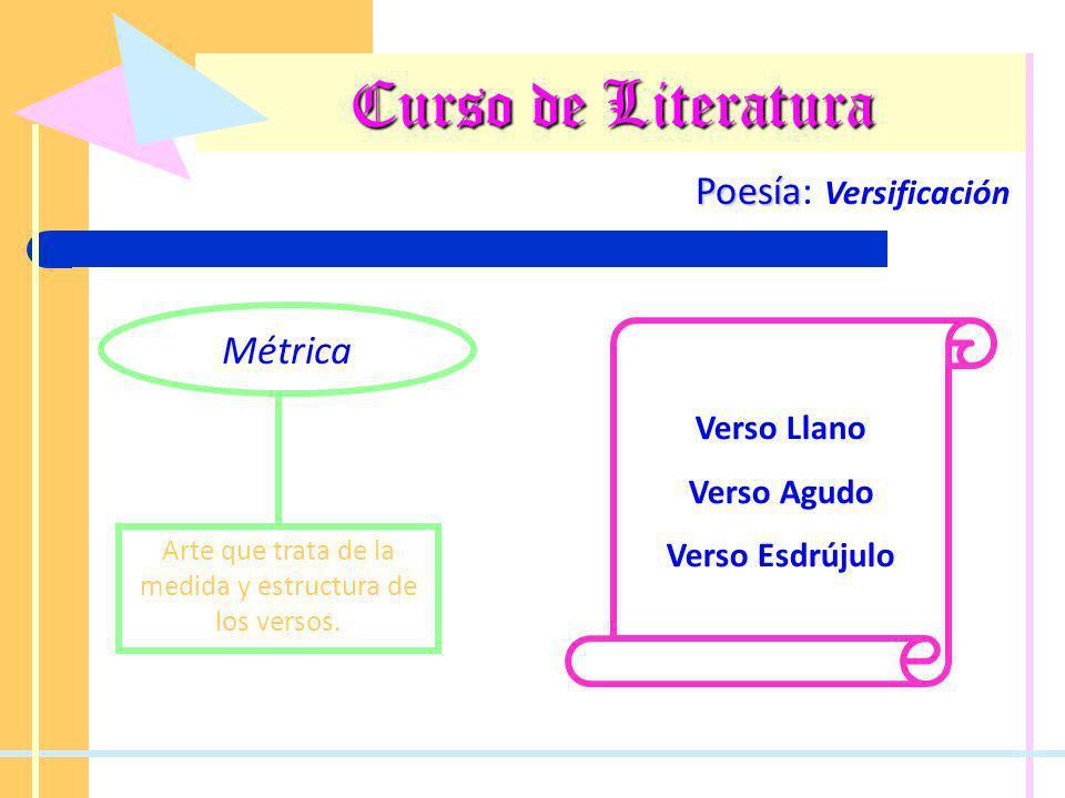 Curso de Literatura Poesía Poesía: Versificación Métrica Verso Llano Verso Agudo Verso Esdrújulo Termina en una palabra llana; el número de sílabas gramaticales coincide con el número de sílabas poéticas.