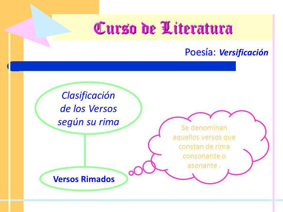 Curso de Literatura Poesía Poesía: Versificación Clasificación de los Versos según su rima Versos Rimados Se denominan aquellos versos que constan de