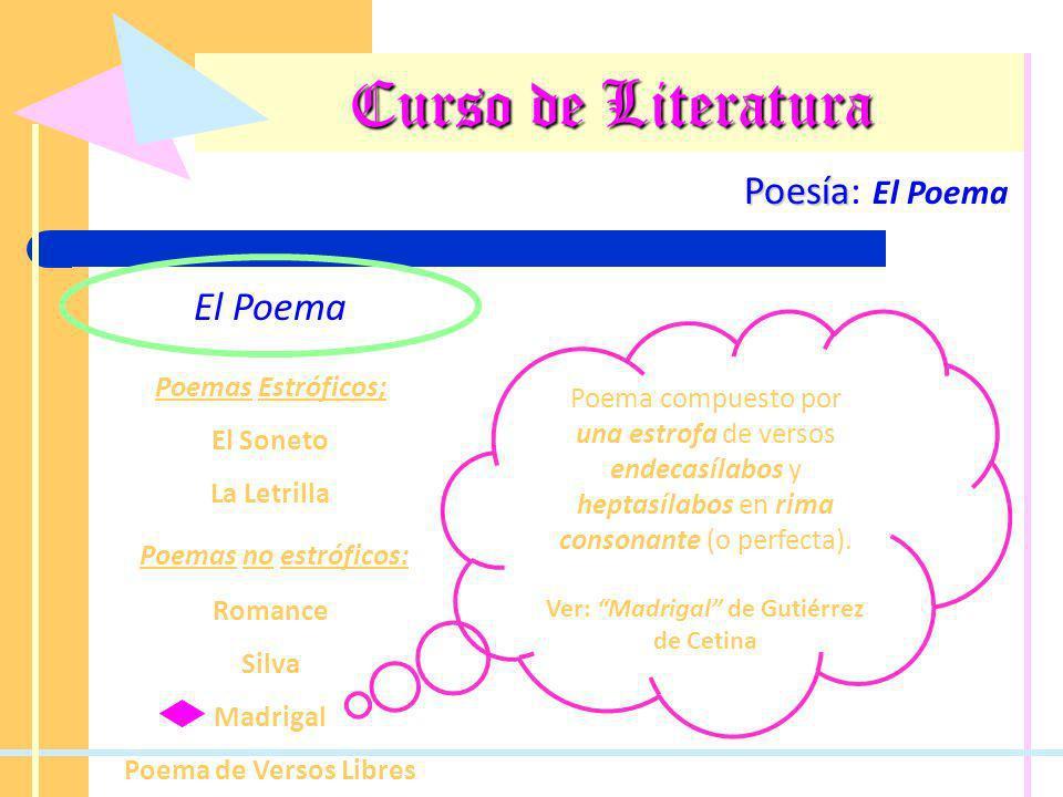 Curso de Literatura Poesía Poesía: El Poema El Poema Poemas Estróficos; El Soneto La Letrilla Poemas no estróficos: Romance Silva Madrigal Poema de Ve