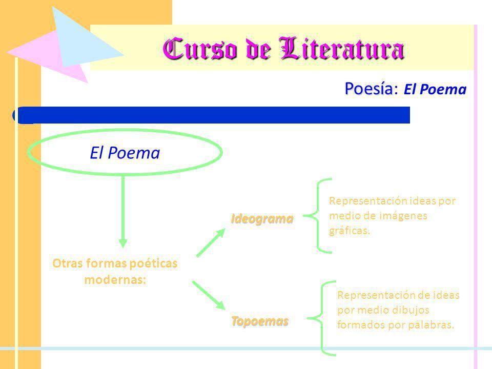 Curso de Literatura Poesía Poesía: El Poema El Poema Otras formas poéticas modernas: Ideograma Representación ideas por medio de imágenes gráficas. To