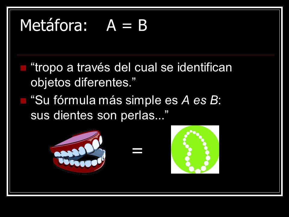 Metáfora:A = B tropo a través del cual se identifican objetos diferentes. Su fórmula más simple es A es B: sus dientes son perlas... =