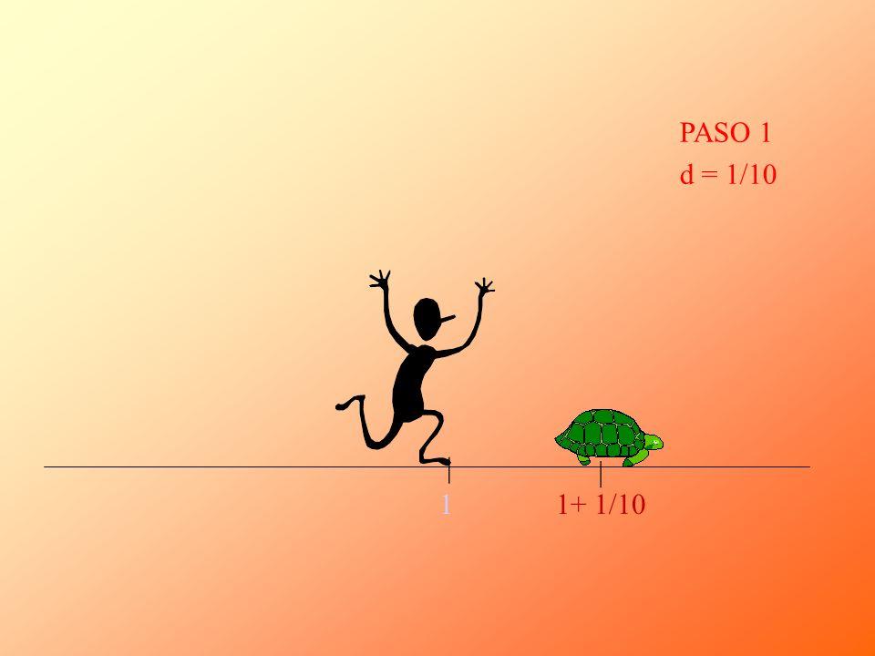 PASO 1 d = 1/10 | 1 | 1+ 1/10