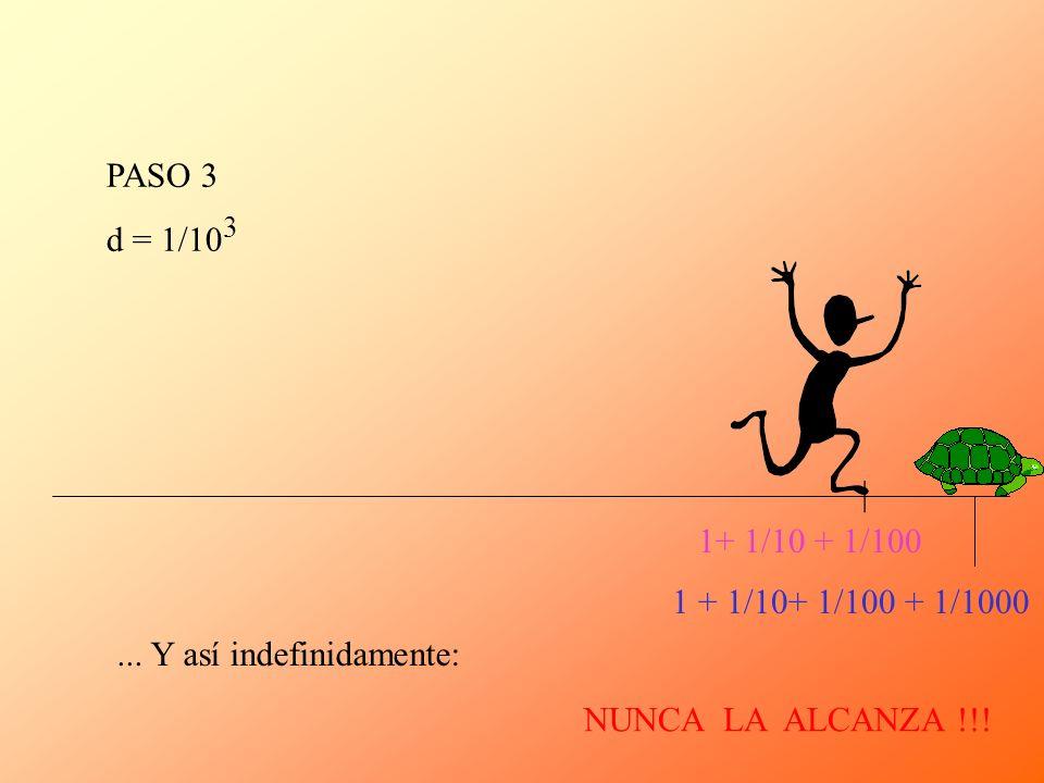 PASO 3 d = 1/10 3 | 1+ 1/10 + 1/100 1 + 1/10+ 1/100 + 1/1000 NUNCA LA ALCANZA !!!... Y así indefinidamente: