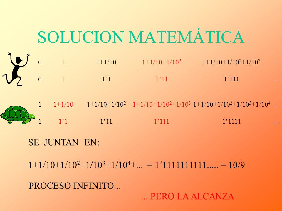 SOLUCION MATEMÁTICA 00110011 1 1+1/10 1´1 1+1/10 1´1 1+1/10+1/10 2 111 1+1/10+1/10 2 111 1+1/10+1/10 2 +1/10 3 1111 1+1/10+1/10 2 +1/10 3 1´111 1+1/10